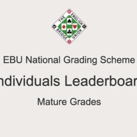 The EBU's National Grading System - Great Bridge Links