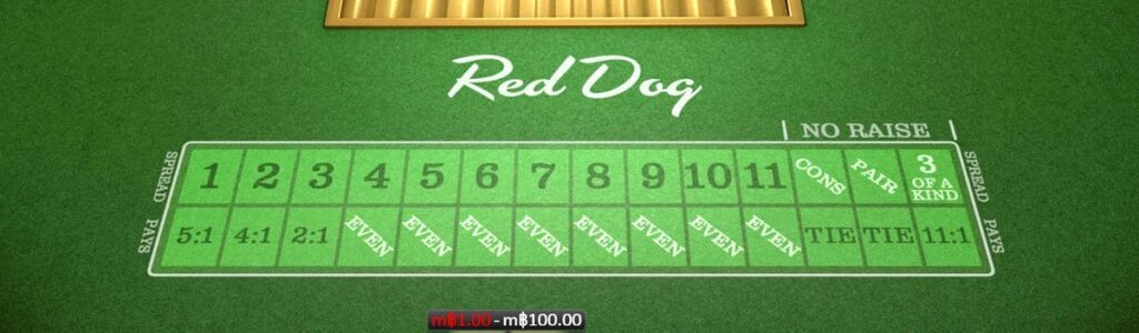 Try Red Dog Card Game for Free